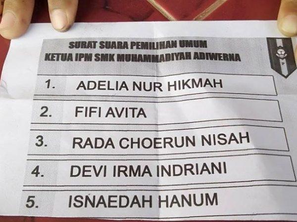 Pemilihan IPM Smk Muhammadiyah Adiwerna
